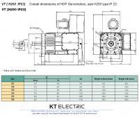 HDP AC Kare gövde motor